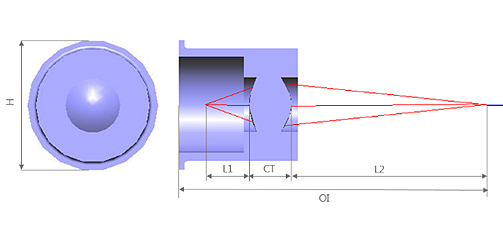 can lens04_coupling