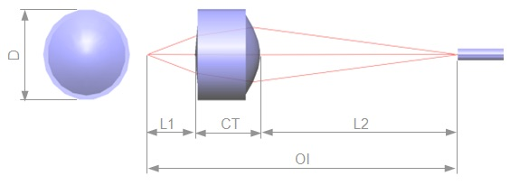 Bare Lenses_coupling type
