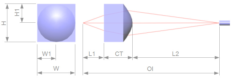 Square lenses_coupling